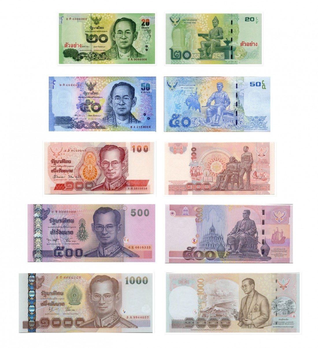 Australian Dollars To Thai Baht